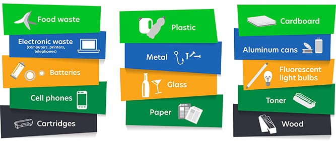 lexmark  recycle and reuse these materials
